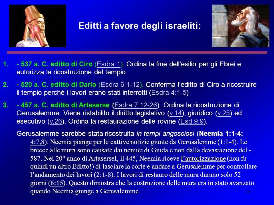 Editti a favore degli israeliti: