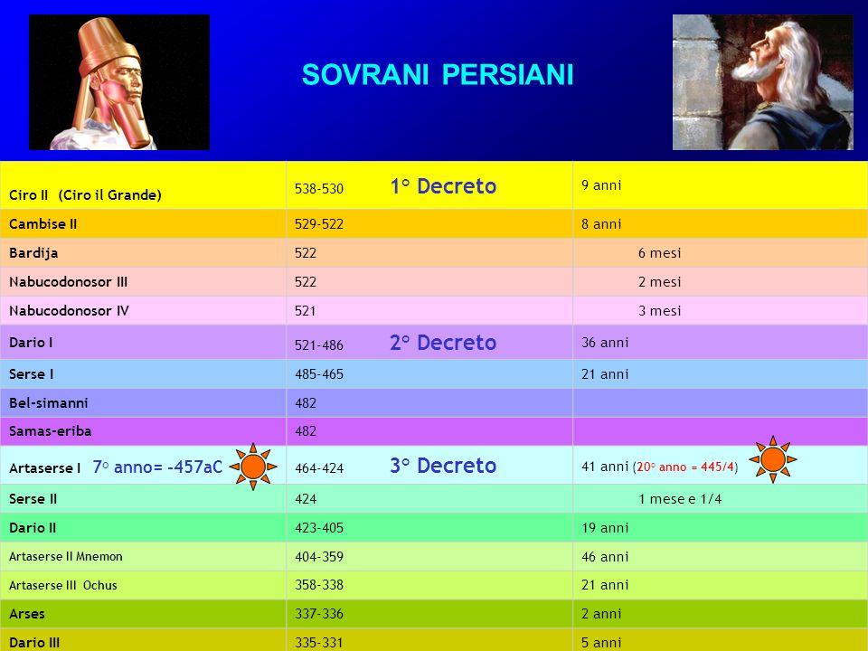 SOVRANI PERSIANI Ciro II (Ciro il Grande) 538-530 1° Decreto 9 anni
