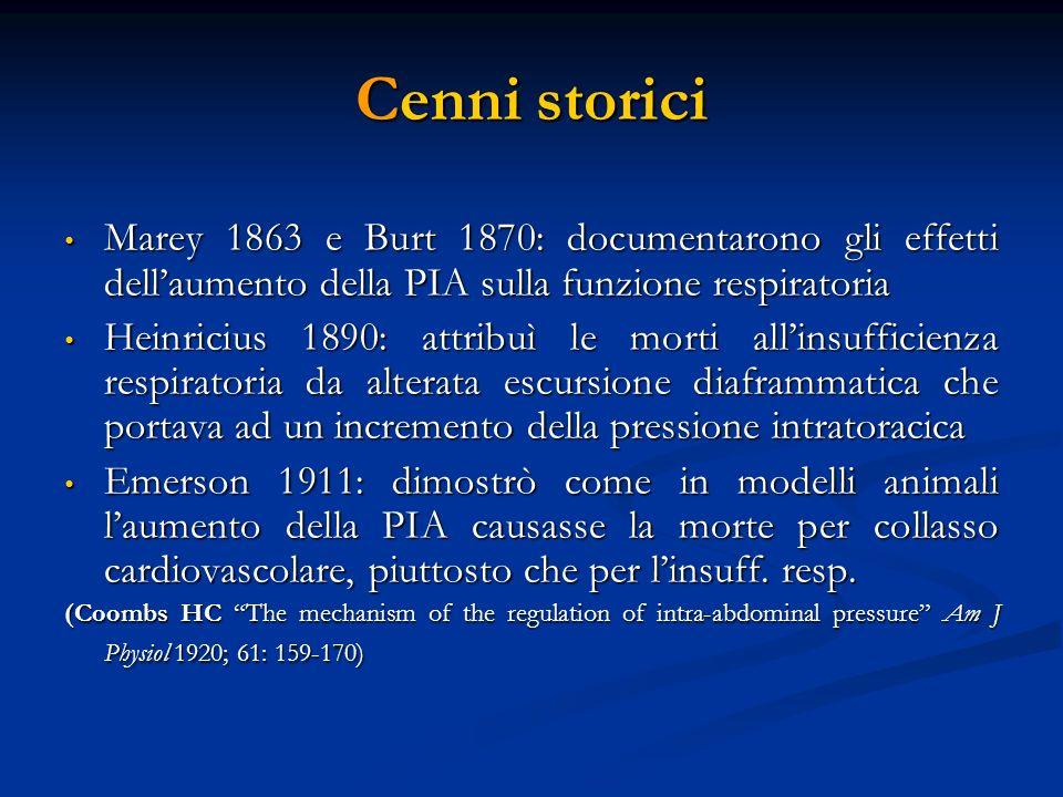Cenni storici Marey 1863 e Burt 1870: documentarono gli effetti dell'aumento della PIA sulla funzione respiratoria.