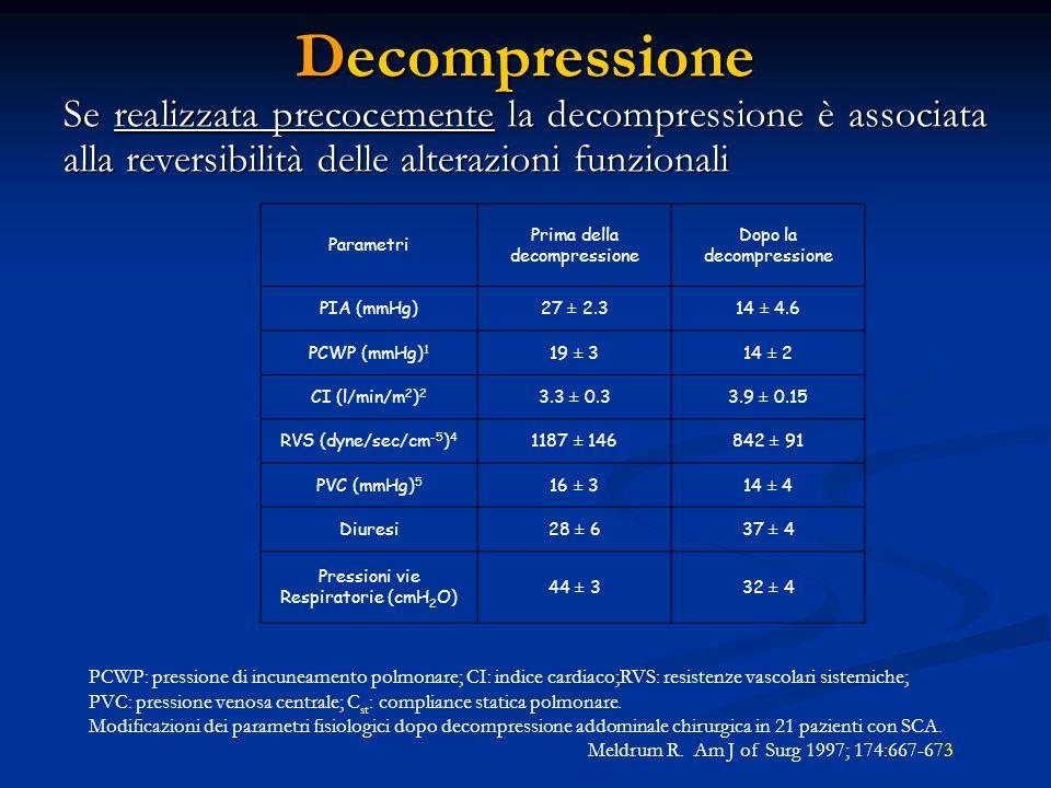 Decompressione Se realizzata precocemente la decompressione è associata alla reversibilità delle alterazioni funzionali.