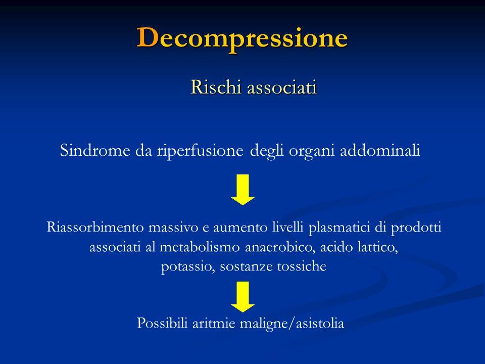 Decompressione Rischi associati