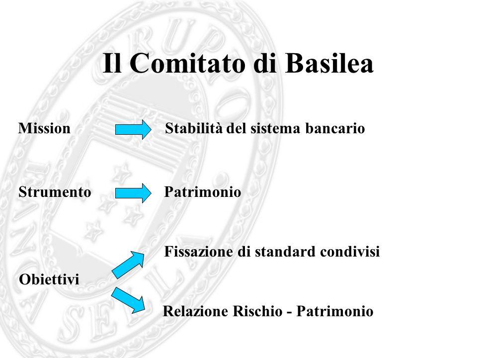 Il Comitato di Basilea Mission Stabilità del sistema bancario
