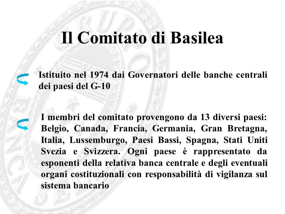 Il Comitato di Basilea Istituito nel 1974 dai Governatori delle banche centrali dei paesi del G-10.