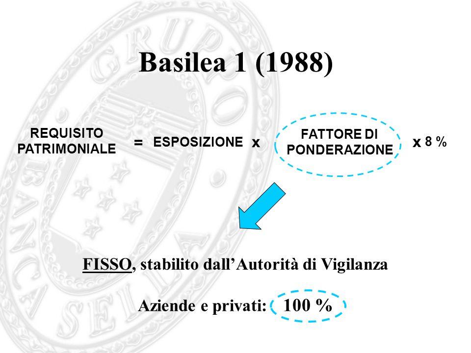 FISSO, stabilito dall'Autorità di Vigilanza