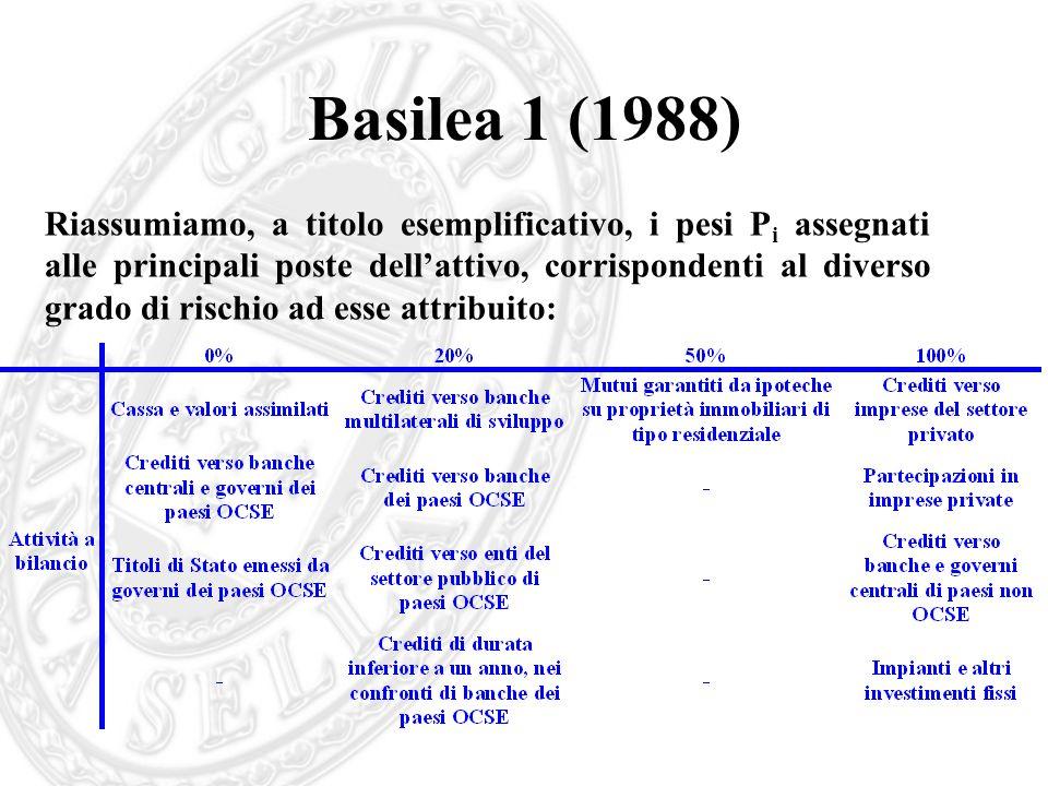 Basilea 1 (1988)