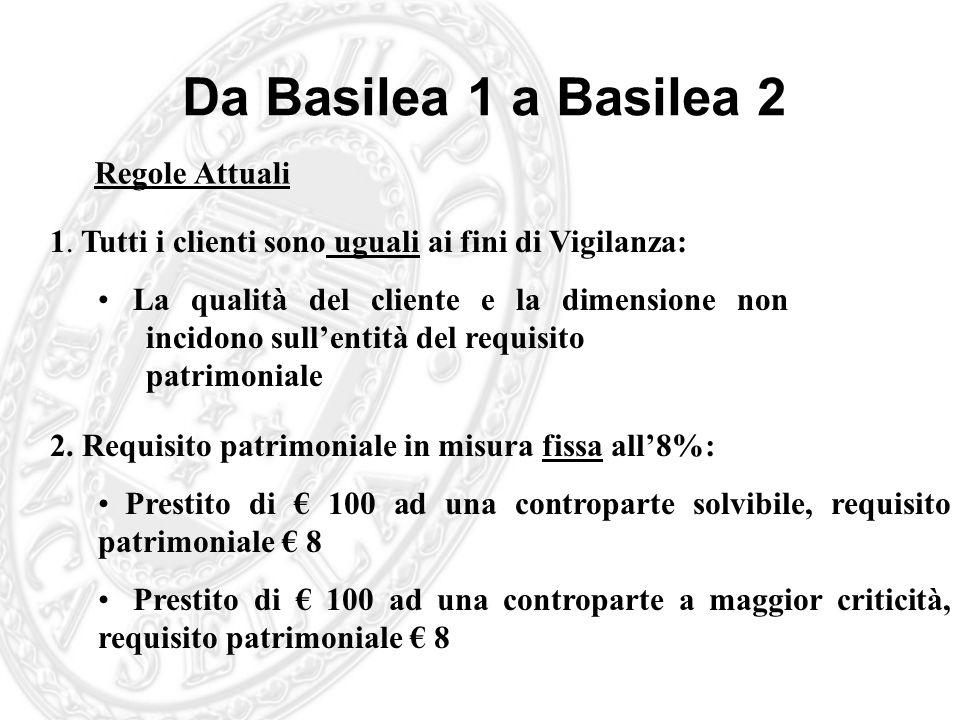 Da Basilea 1 a Basilea 2 Regole Attuali
