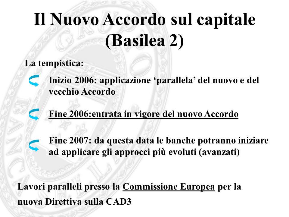 Il Nuovo Accordo sul capitale (Basilea 2)