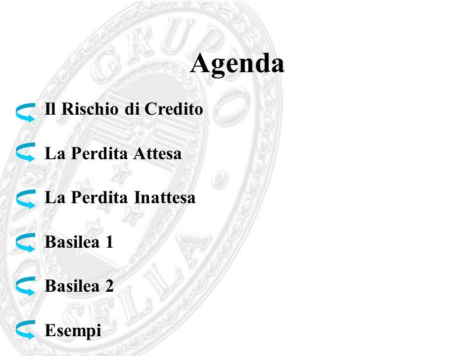 Agenda Il Rischio di Credito La Perdita Attesa La Perdita Inattesa