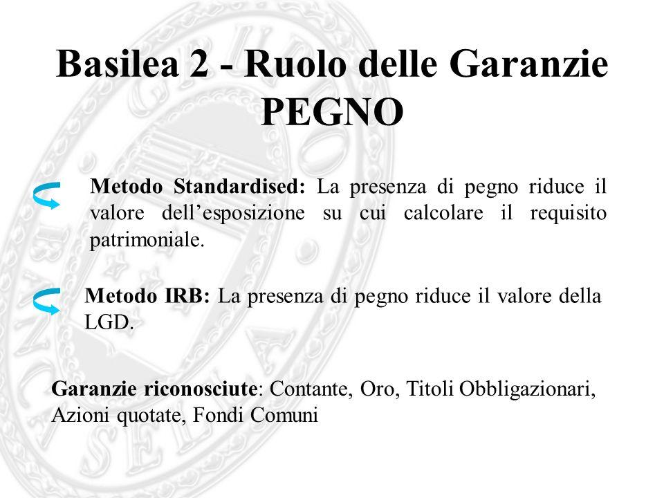 Basilea 2 - Ruolo delle Garanzie PEGNO