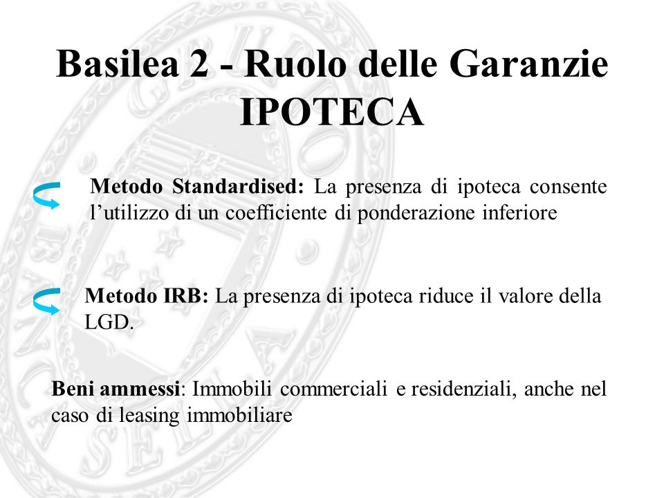 Basilea 2 - Ruolo delle Garanzie IPOTECA