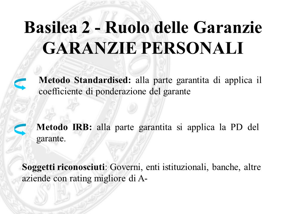 Basilea 2 - Ruolo delle Garanzie GARANZIE PERSONALI