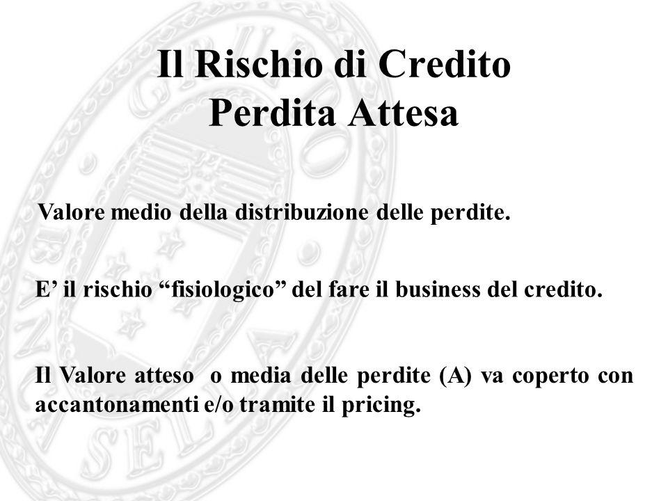 Il Rischio di Credito Perdita Attesa
