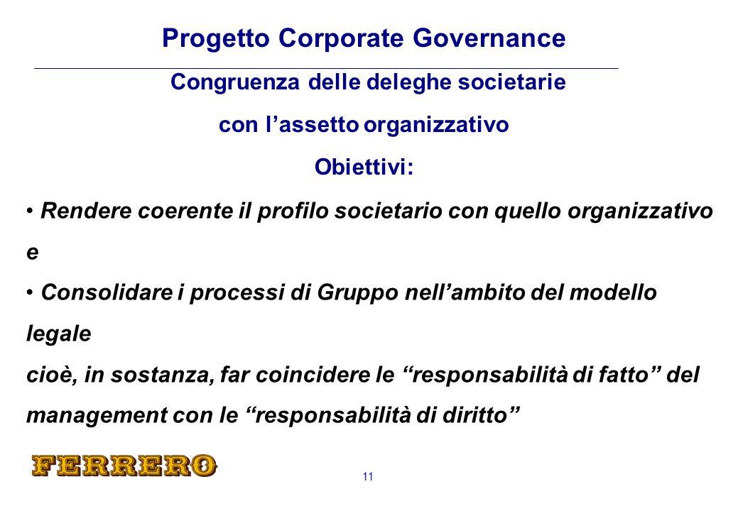 Progetto Corporate Governance Congruenza delle deleghe societarie con l'assetto organizzativo Obiettivi: