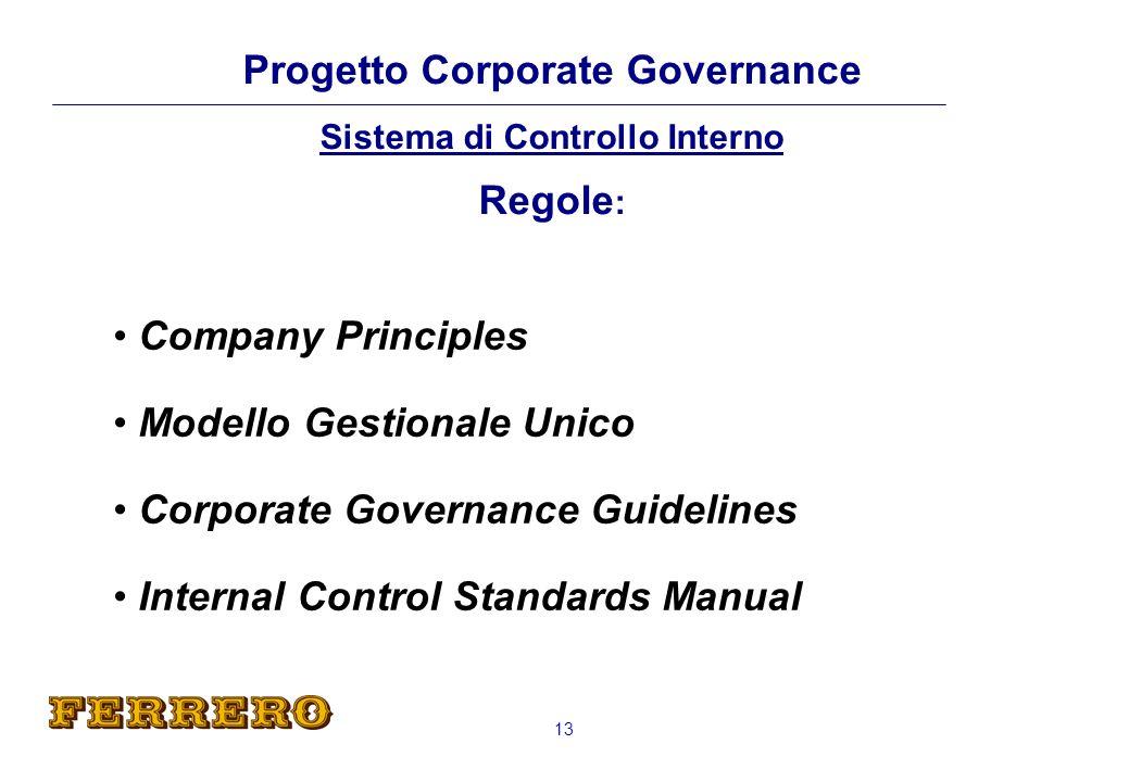 Progetto Corporate Governance Sistema di Controllo Interno Regole: