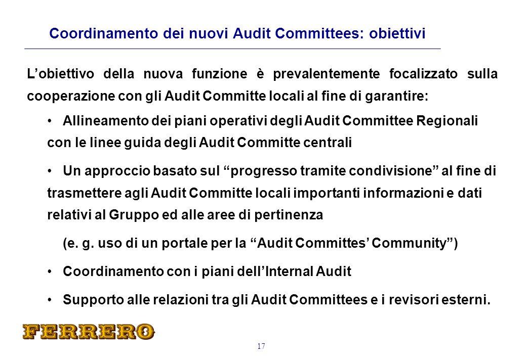 Coordinamento dei nuovi Audit Committees: obiettivi