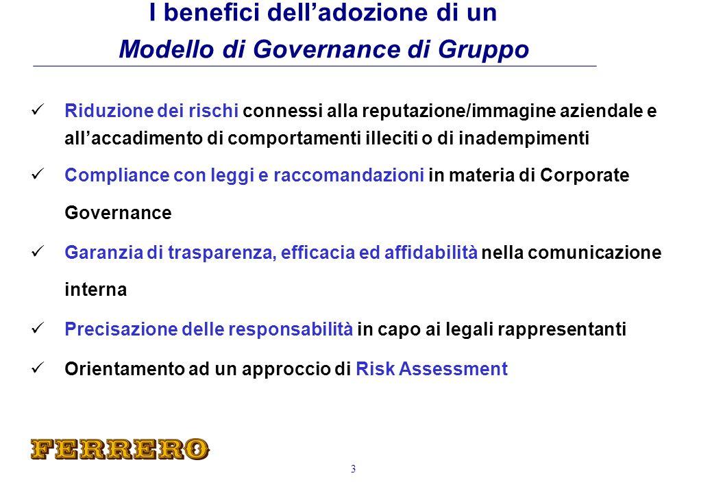 I benefici dell'adozione di un Modello di Governance di Gruppo