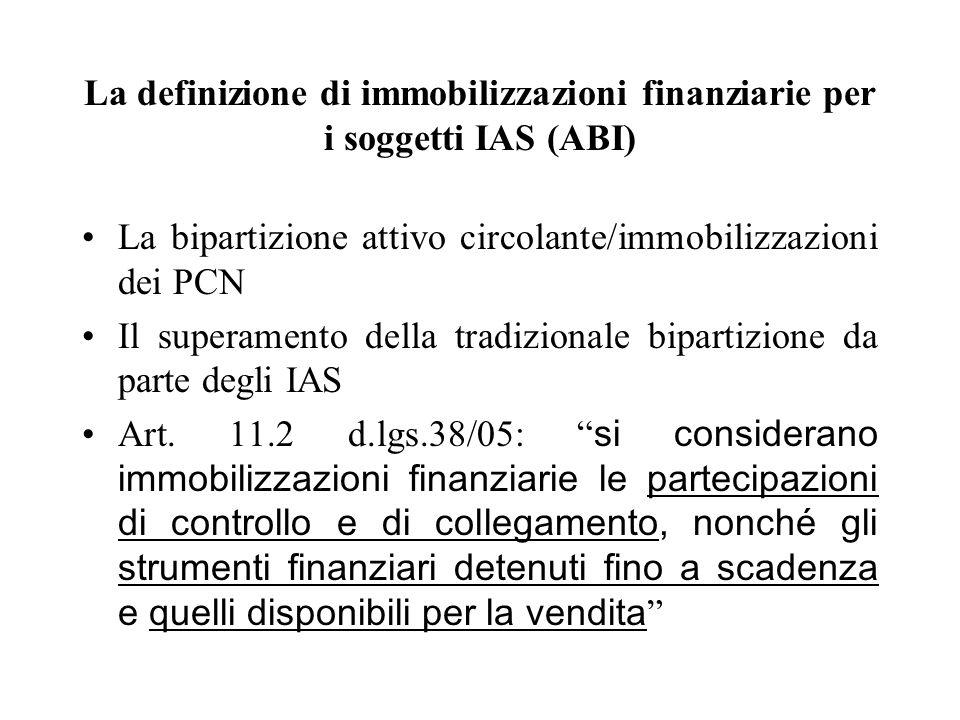 La definizione di immobilizzazioni finanziarie per i soggetti IAS (ABI)