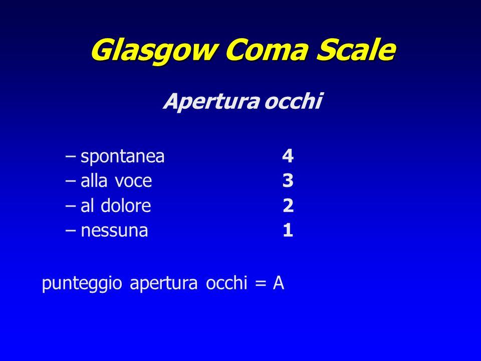Glasgow Coma Scale Apertura occhi spontanea 4 alla voce 3 al dolore 2
