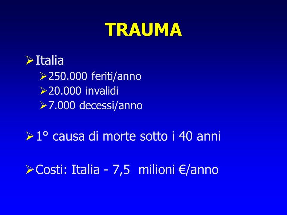 TRAUMA Italia 1° causa di morte sotto i 40 anni