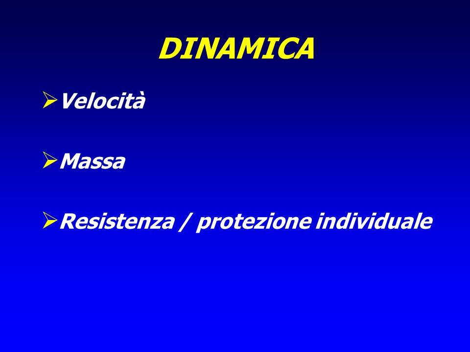 DINAMICA Velocità Massa Resistenza / protezione individuale