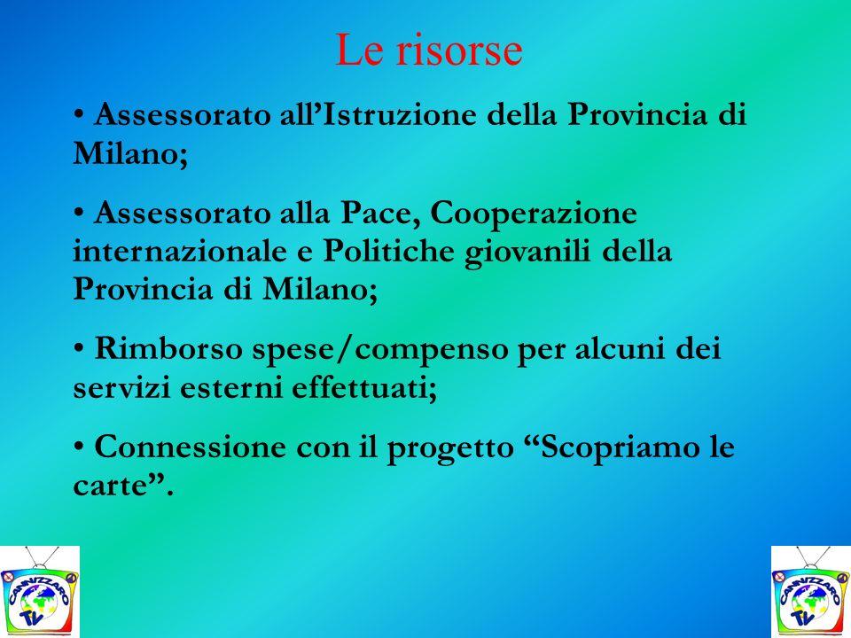 Le risorse Assessorato all'Istruzione della Provincia di Milano;