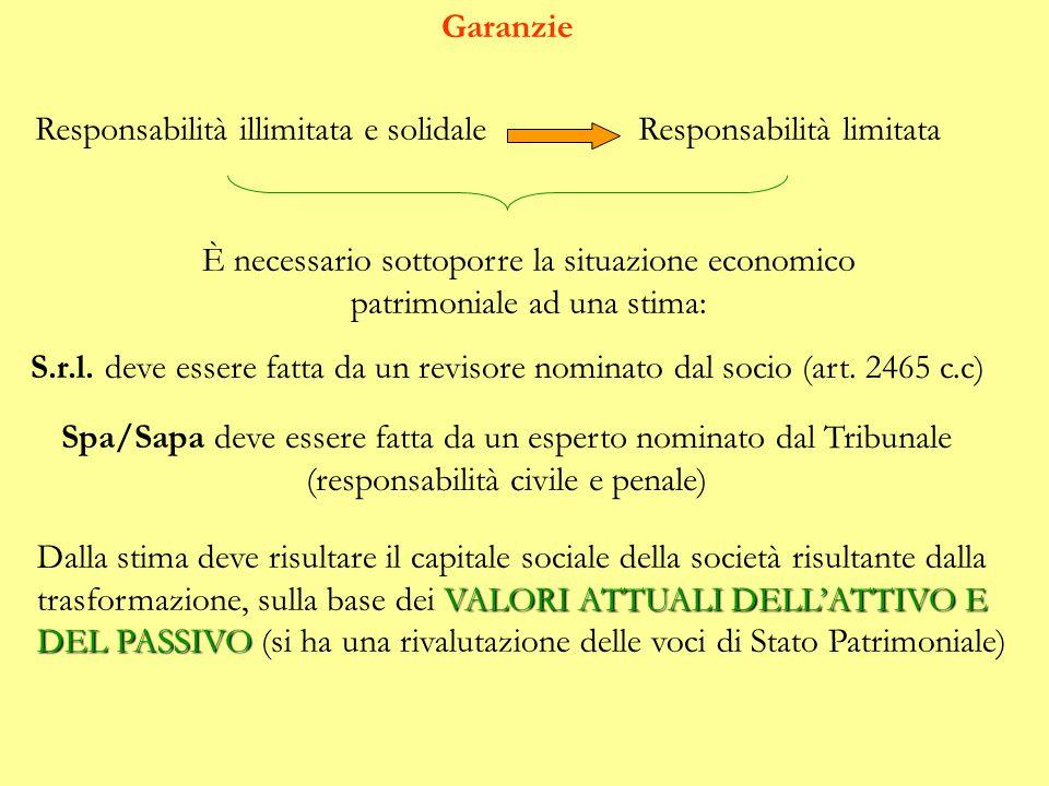 Garanzie Responsabilità illimitata e solidale. Responsabilità limitata. È necessario sottoporre la situazione economico patrimoniale ad una stima: