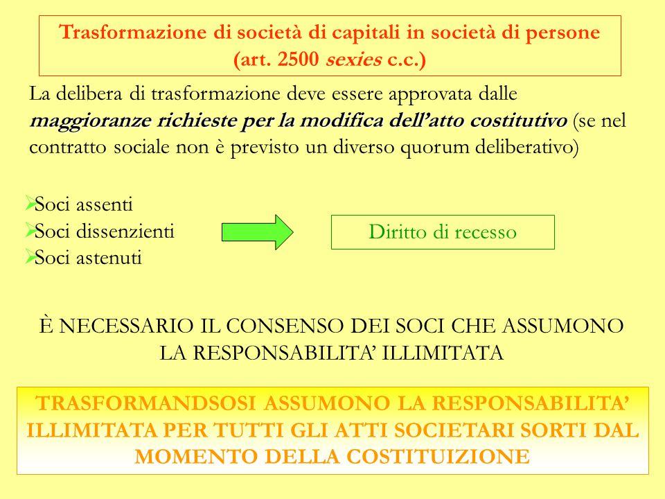 Trasformazione di società di capitali in società di persone (art