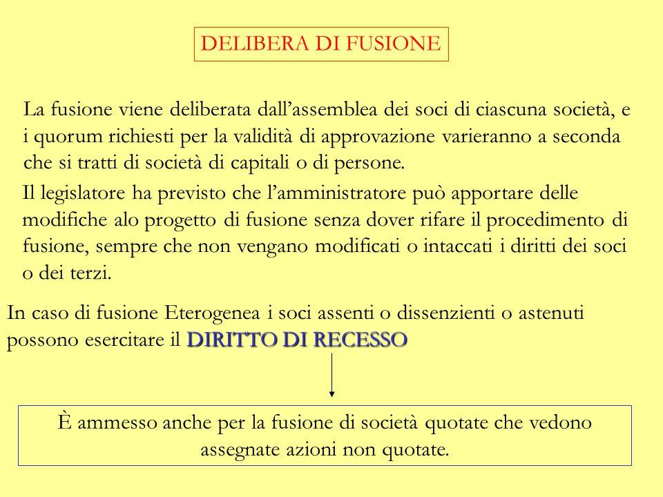 DELIBERA DI FUSIONE