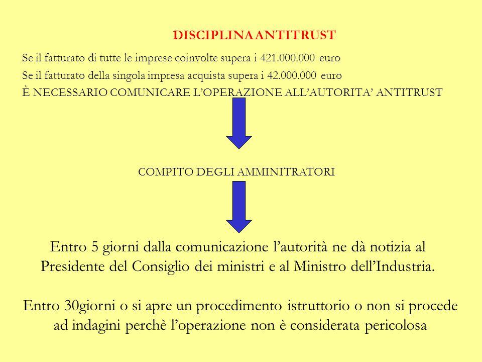 COMPITO DEGLI AMMINITRATORI