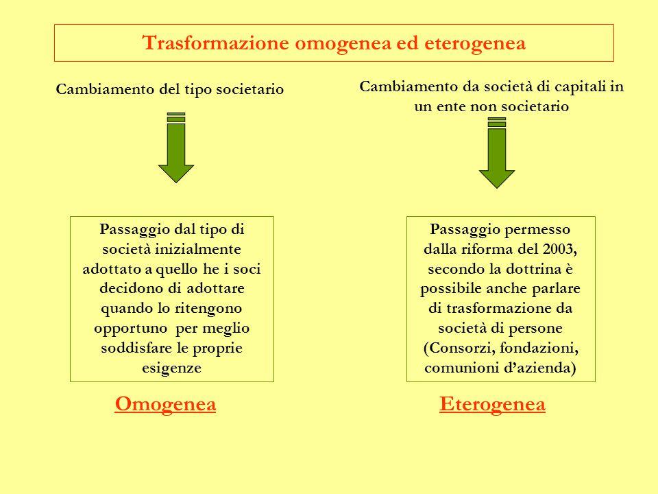 Trasformazione omogenea ed eterogenea