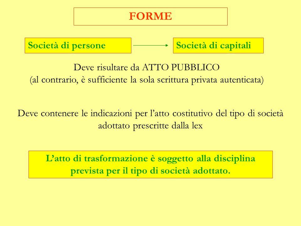 FORME Società di persone Società di capitali