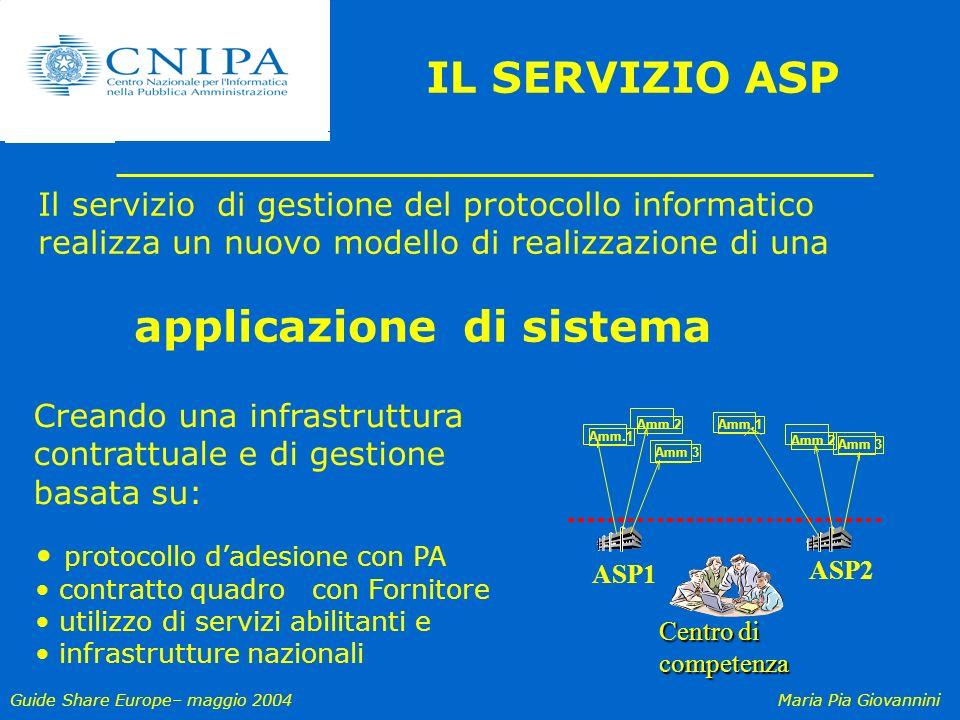 IL SERVIZIO ASP Il servizio di gestione del protocollo informatico realizza un nuovo modello di realizzazione di una.