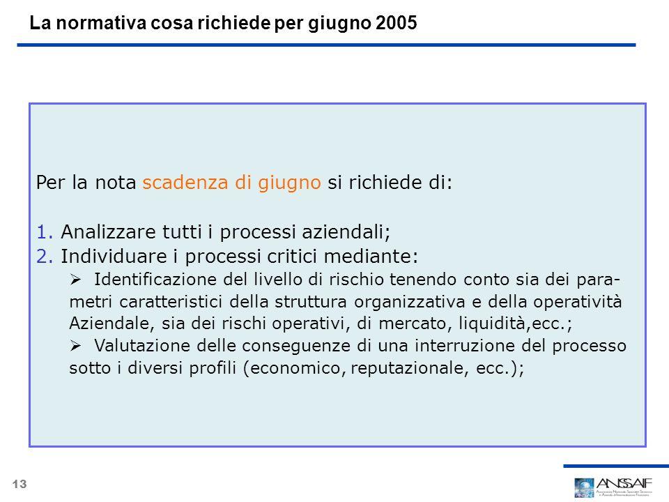 La normativa cosa richiede per giugno 2005
