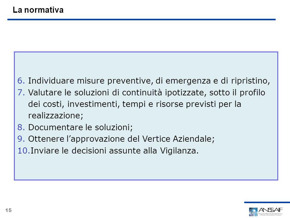 La normativa Individuare misure preventive, di emergenza e di ripristino, Valutare le soluzioni di continuità ipotizzate, sotto il profilo.