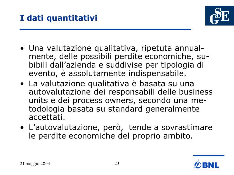 I dati quantitativi