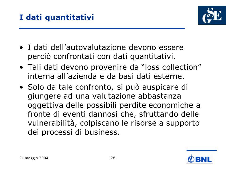 I dati quantitativi I dati dell'autovalutazione devono essere perciò confrontati con dati quantitativi.