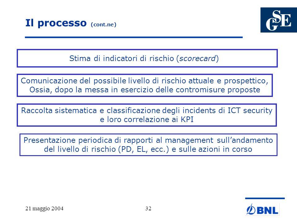 Il processo (cont.ne) Stima di indicatori di rischio (scorecard)