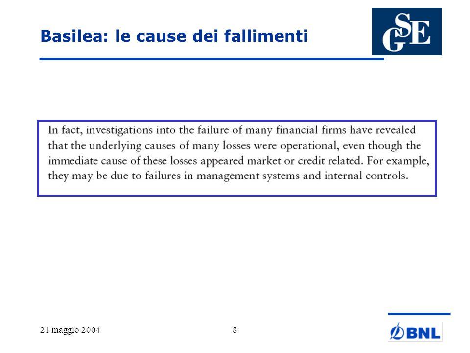 Basilea: le cause dei fallimenti