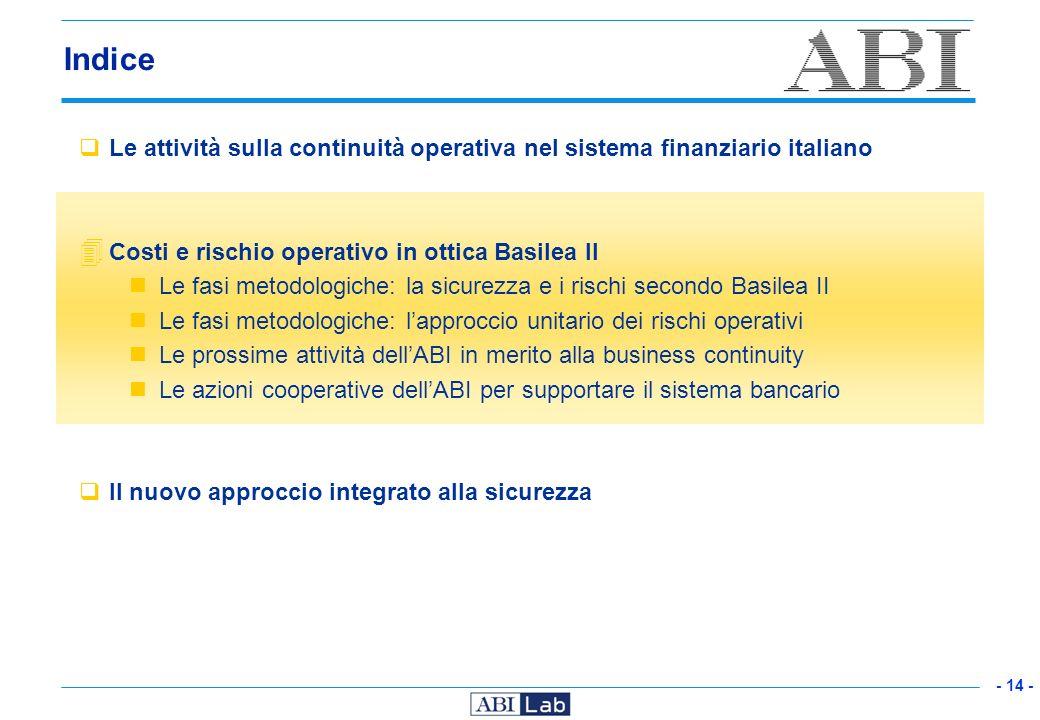 IndiceLe attività sulla continuità operativa nel sistema finanziario italiano. Costi e rischio operativo in ottica Basilea II.