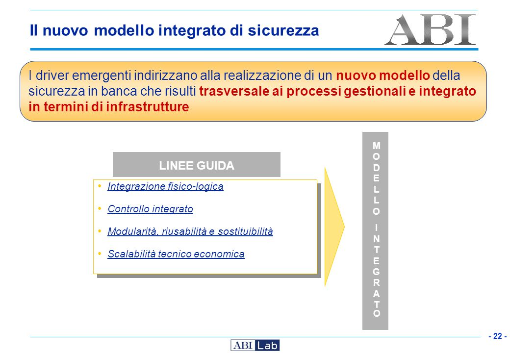 Il nuovo modello integrato di sicurezza