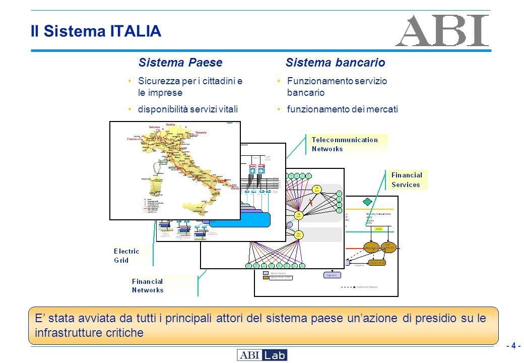 Il Sistema ITALIA Sistema Paese Sistema bancario