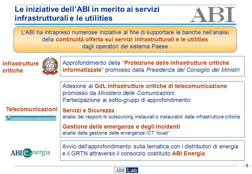 Le iniziative dell'ABI in merito ai servizi infrastrutturali e le utilities