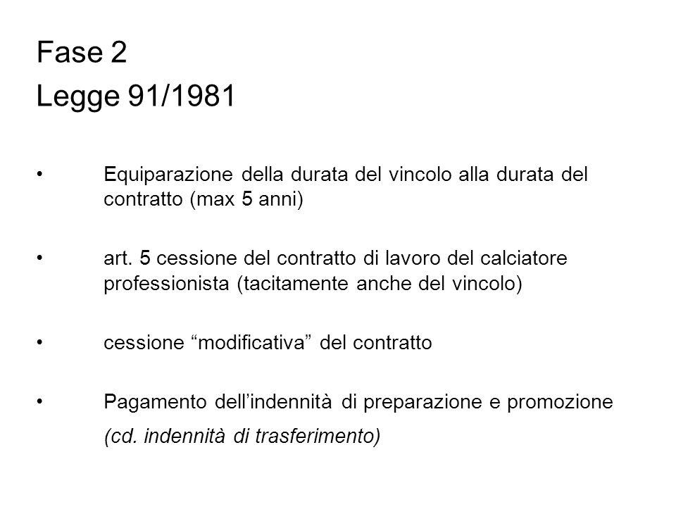 Fase 2 Legge 91/1981. Equiparazione della durata del vincolo alla durata del contratto (max 5 anni)