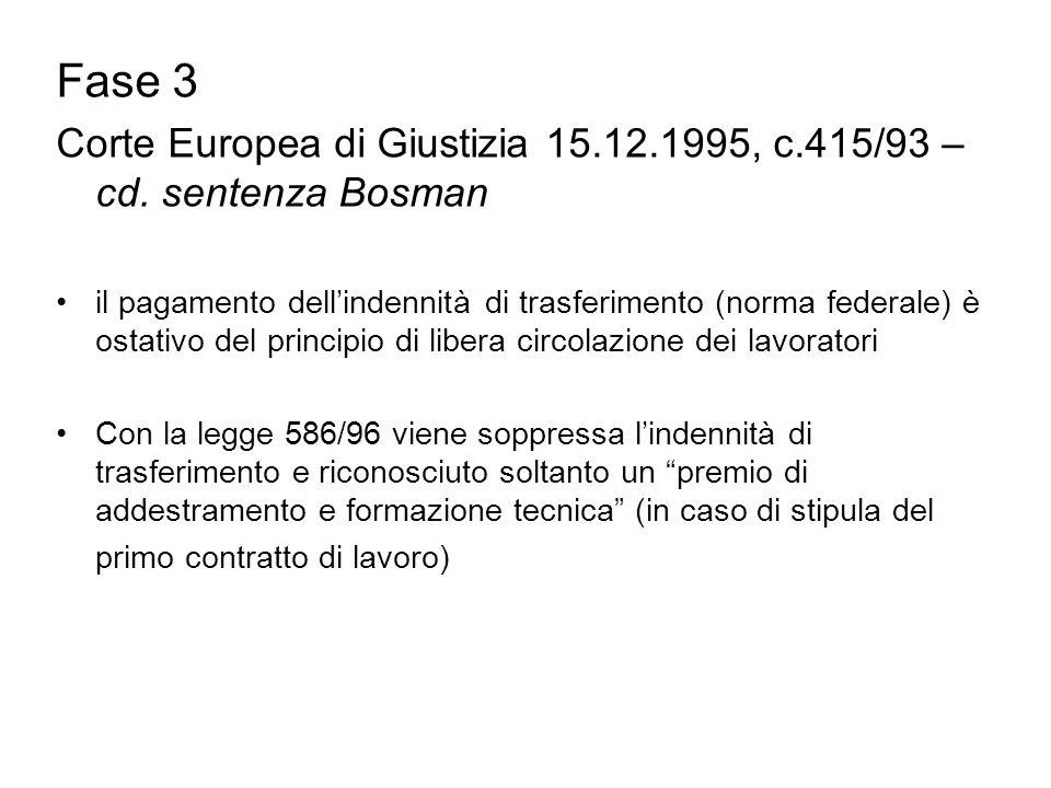 Fase 3 Corte Europea di Giustizia 15.12.1995, c.415/93 – cd. sentenza Bosman.