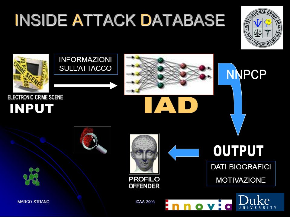 INSIDE ATTACK DATABASE
