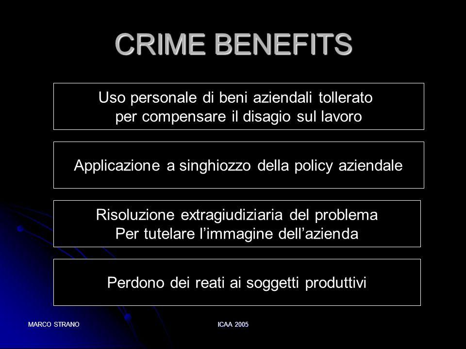 CRIME BENEFITS Uso personale di beni aziendali tollerato