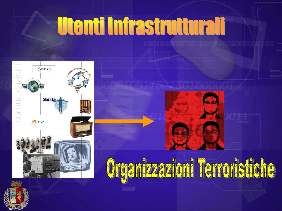 Utenti Infrastrutturali