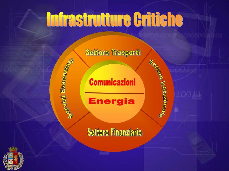 Infrastrutture Critiche