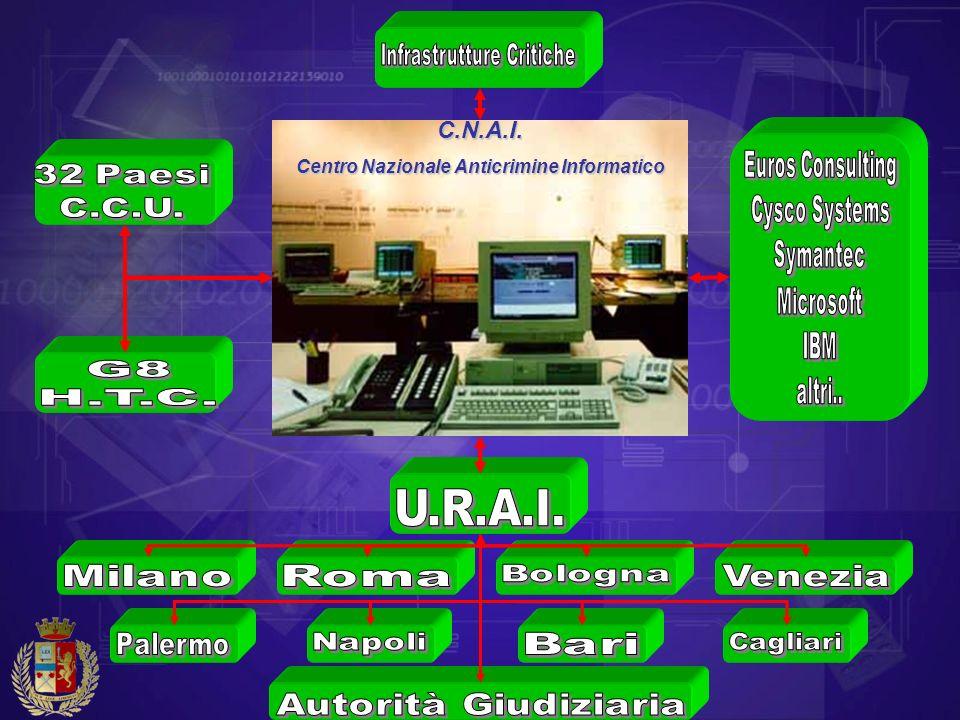 Centro Nazionale Anticrimine Informatico