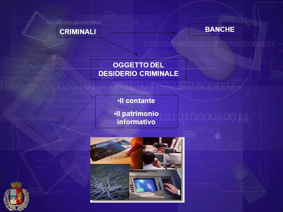 OGGETTO DEL DESIDERIO CRIMINALE Il patrimonio informativo